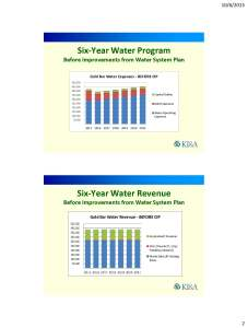KIA Gold Bar Water Rate Study Summary 10-6-15 DRAFT_Page_2