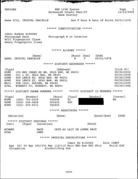 Hill Bank Bank Fraud